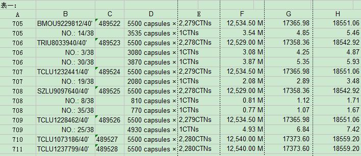 3 2013-03-11 excel中满足行与列两个条件的索引函数!急!急!图片