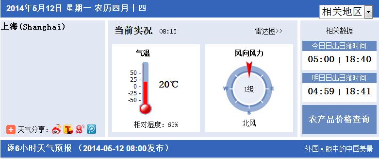 上海今天,天气预报图片