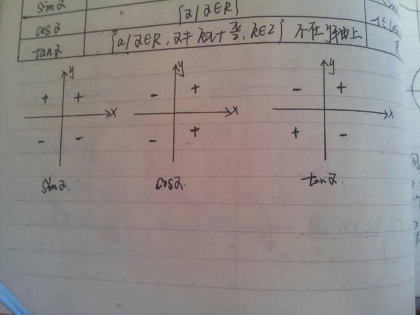 高一数学 什么时候奇变偶不变 符号看象限 .