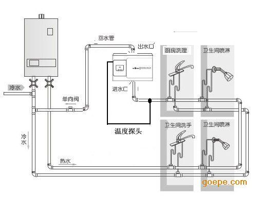 太阳能热水器怎样安装热水循环泵带安装图图片
