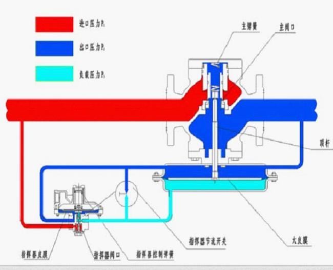 调压器原理图片