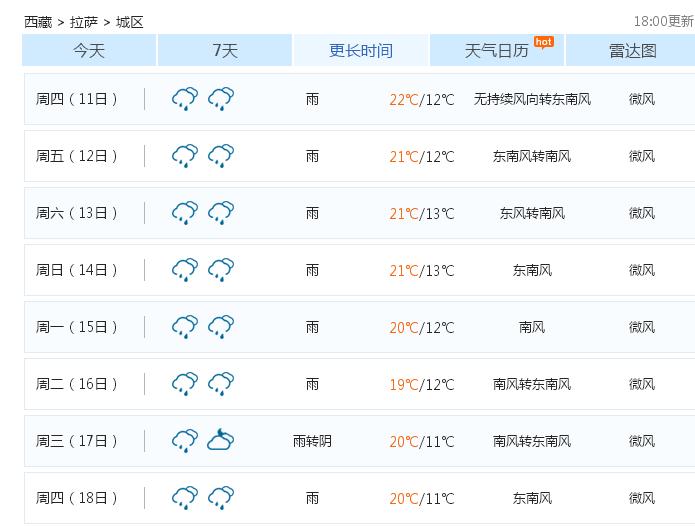 拉萨天气预报15天23456+