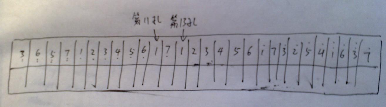 28孔口琴音阶图如下.如还有疑问百度hi我吧.图片