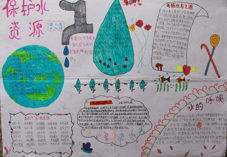 求一份关于保护水资源的手抄报,最好有现成的图图片