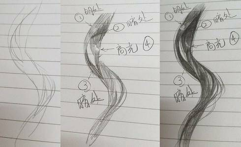 怎么画古代女生的头发,衣服,鞋子,首饰,眼睛,嘴巴,眉毛图片