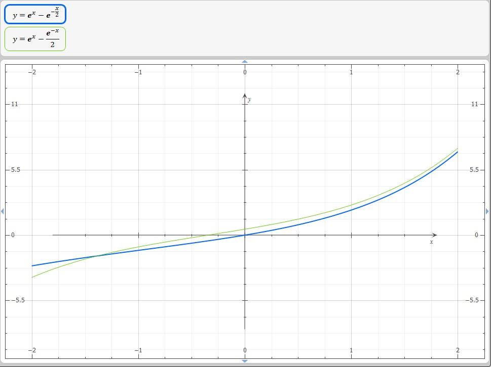 合川�:o�y�e�f�x�_y=e^x-2图像 完美作业网 www.wanmeila.com