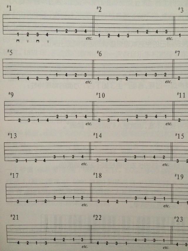 ,现在开始练习指法,看书上爬格子练习图第六根琴弦上1234,第五根图片