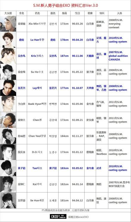 exo成员名字 exo成员名字和照片 exo成员名字及资料