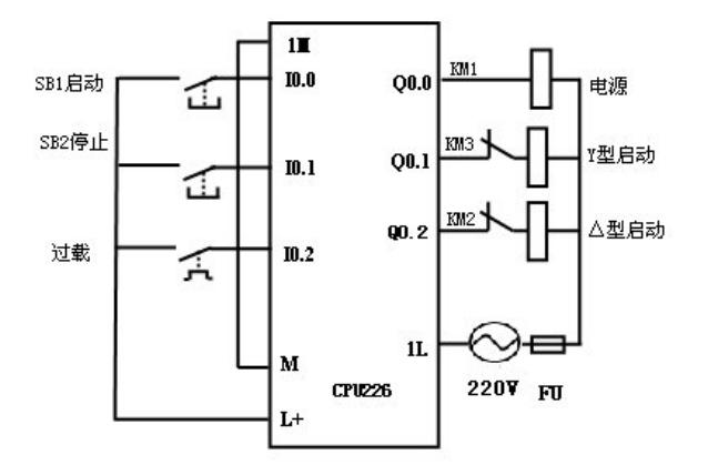 用plc完成星三角启动的控制电路图图片