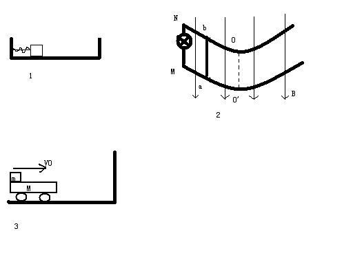 斜面题求解,光滑水平面上放一物理为m1的三质量,棒球棱柱为a,把质量为v斜面倾角服怎么穿图片