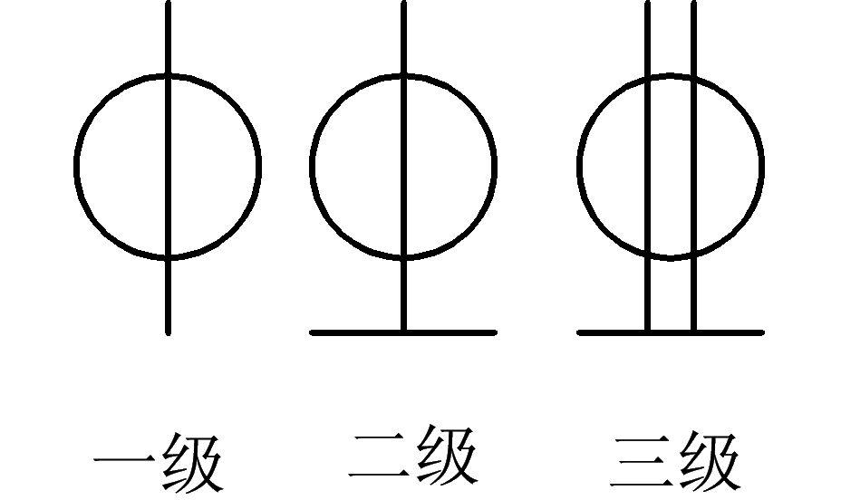 钢筋直径符�_钢筋按规格可分为:一级,二级,三级和四级;我们可以表示为什么