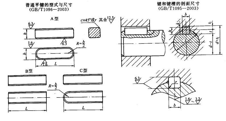 键槽的画法_20的键槽轴标准多深