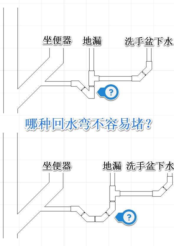 家中的卫生间的管子图片