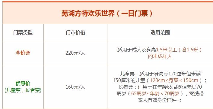 芜湖大埔门票多少钱