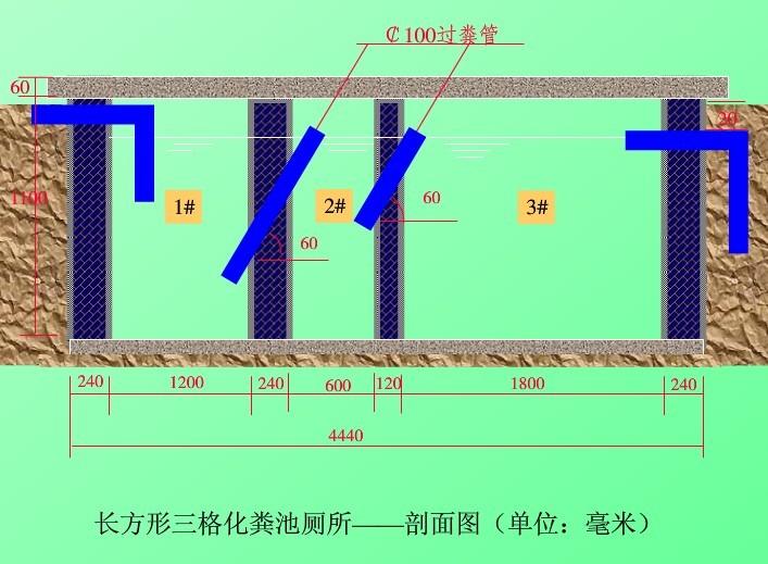 化粪池结构图 农村化粪池怎么建 水泥化粪池