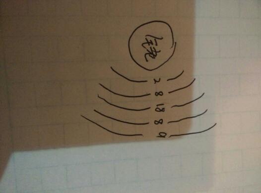 电子的排列