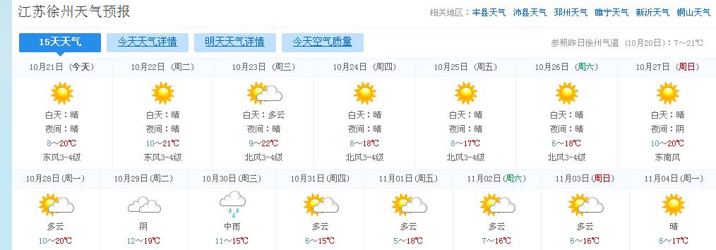 襄州区天气预报15天天气预报15天+