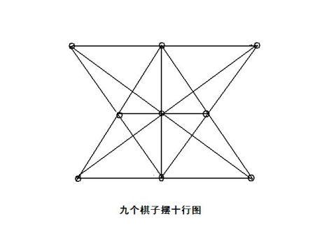 9个棋子如何摆成10行而且每行有3个图片