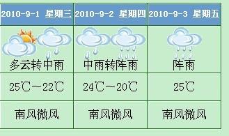 这几天的天气预报,辽宁省图片
