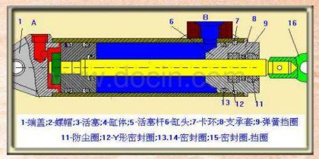 单杆双作用液压缸运动方式或者原理是什么?3个小时内答题图片