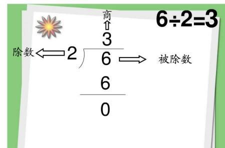 2013-11-27 蔺志佳 学生 三年级除法立竖式不会.图片