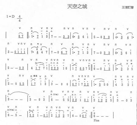 复音,半音阶,布鲁斯三种,各有专长.图片