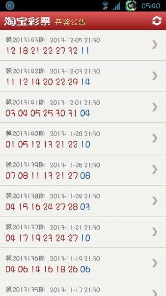 双色球2013144期开奖结果的号码是多少