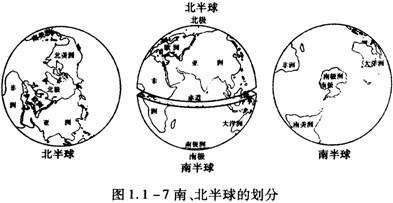 地理知识 如何判断地球表面的位置(经纬度),是哪个半球(东西南北半球)图片