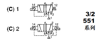 电磁换向阀的位和通怎么区分?符号表示怎么区分?图片