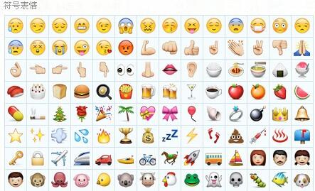 表情之类的,4s用 1 2013-01-24 为什么iphone 4s里面的emjoi表情显示图片