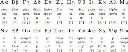希腊语言元音发达,希腊人为希腊字母增添了元音字母图片