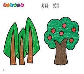 美术二年级下册认识身边的树怎么画图片图片