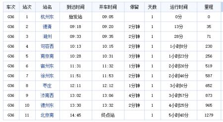 36次车几点到北京南站