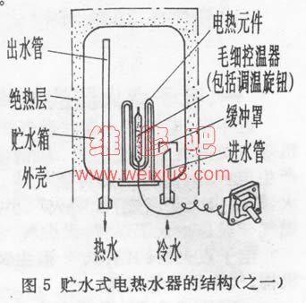 海尔电热水器构造图图片
