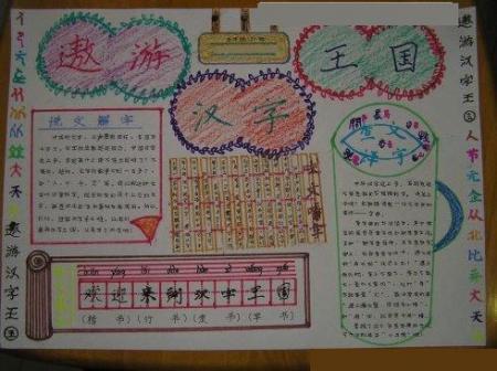 五年级遨游汉字王国手抄报怎么写图片