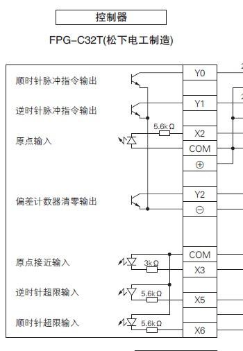 才去学的plc控制伺服电机这一块     步进电机和液压缸的话倒没什么图片