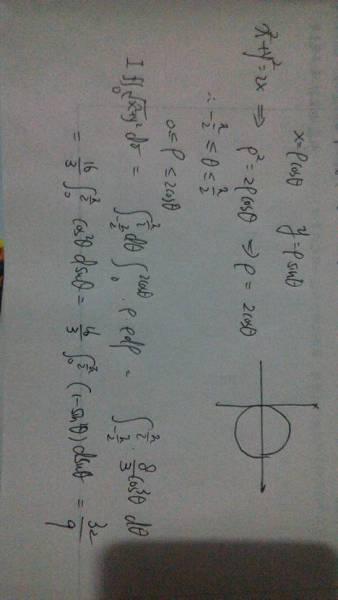 大学数学在极坐标中计算二重积分图片