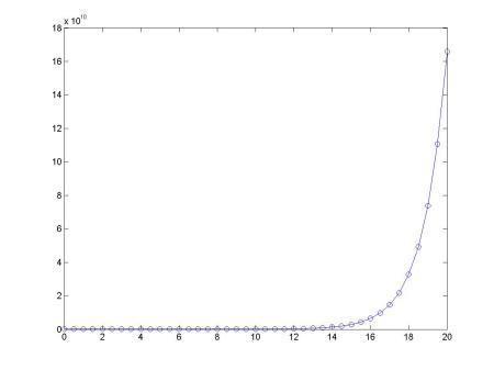 求助matlab绘制函数曲线城杭州久设计图片