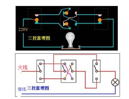 两开关控一灯和三开关控一灯接线图图片