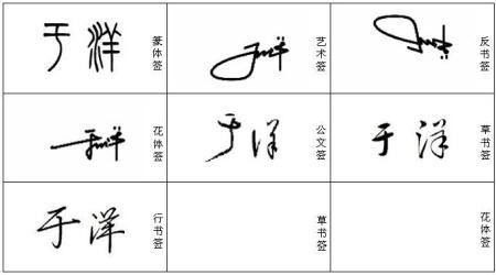帮助一下啊 2 2013-02-27 连笔签名设计免费版 求连笔签名设计: 姓名图片