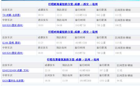 成都 安徽亳州,有没有直达车,多少车 时间票价,火车汽车均可高清图片