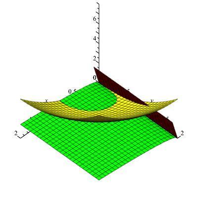 有关椺&$z~y�NY��&_maple 画空间区域时遇到的问题 画x^2 y^2=z,y=sqrt(x