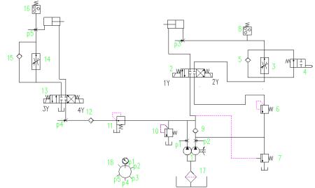 求哪位大神帮我用amesim软件仿真一下图中的液压系统啊,做了一天了,头图片