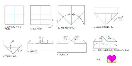 请问这个折心形的第七步怎么做啊,看不懂.图片