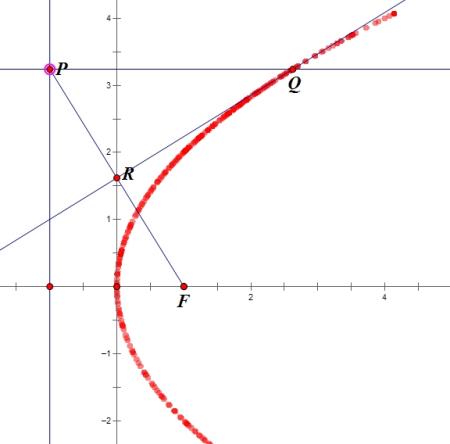 线段f与y轴的焦点为r