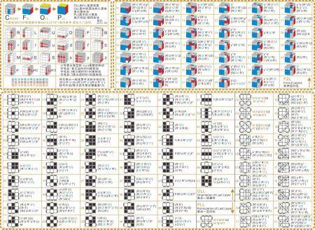 魔方第二层公式图解,圣手魔方公式图解,五阶魔方公式图解-三阶魔图片