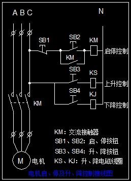 电机点动控制接线图