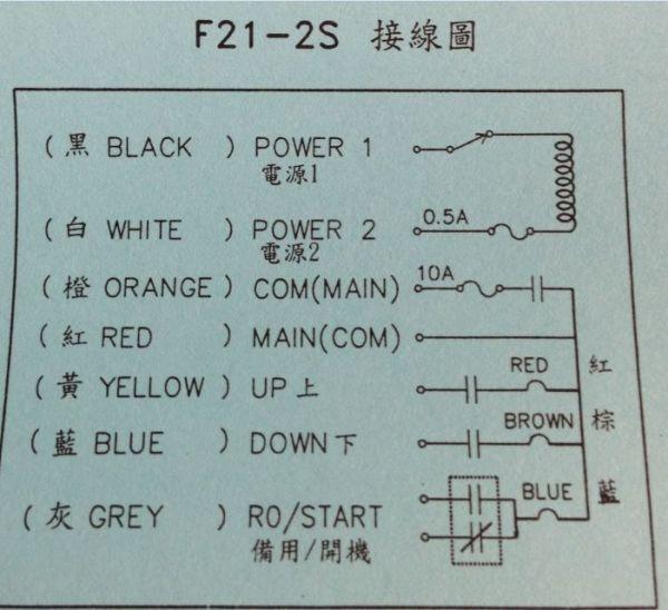 禹鼎天车遥控器F21 2S应该怎么接线求指导,急.图片
