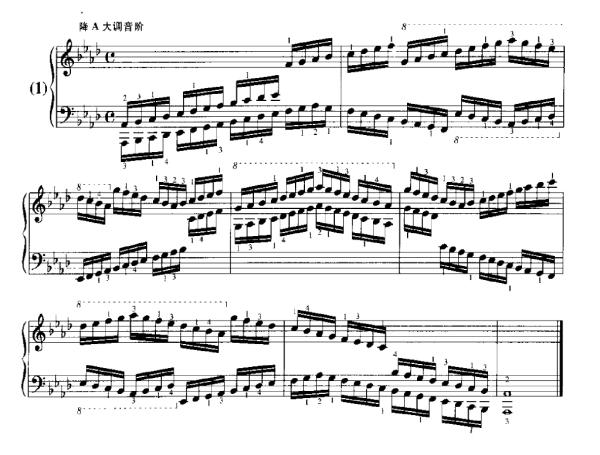 升c大调音阶图 五线谱f大调音阶图 五线谱f大调音阶图图片