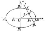 经过原点的椭圆